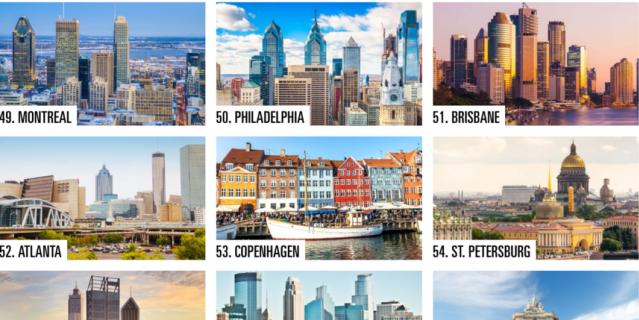 Города - лучшие в мире по списку.
