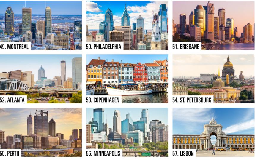 "Города - лучшие в мире по списку. Фото https://www.bestcities.org/rankings/worlds-best-cities/, ""Metro"""