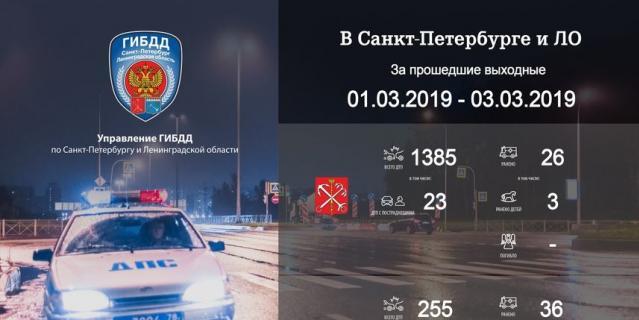 УГИБДД по Санкт-Петербургу и Ленинградской области.