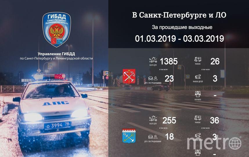 УГИБДД по Санкт-Петербургу и Ленинградской области. Фото vk.com