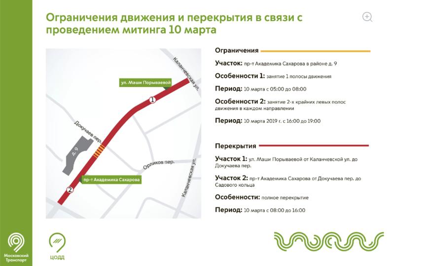 Схема перекрытия движения. Фото скриншот mos.ru