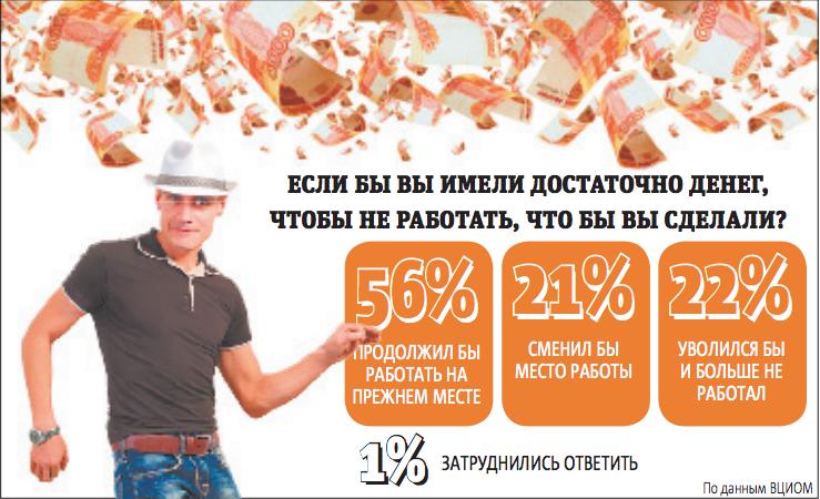 """Согласно результатам опроса ВЦИОМ, 85% респондентам нравится их работа. Фото Графика: Павел Киреев, """"Metro"""""""