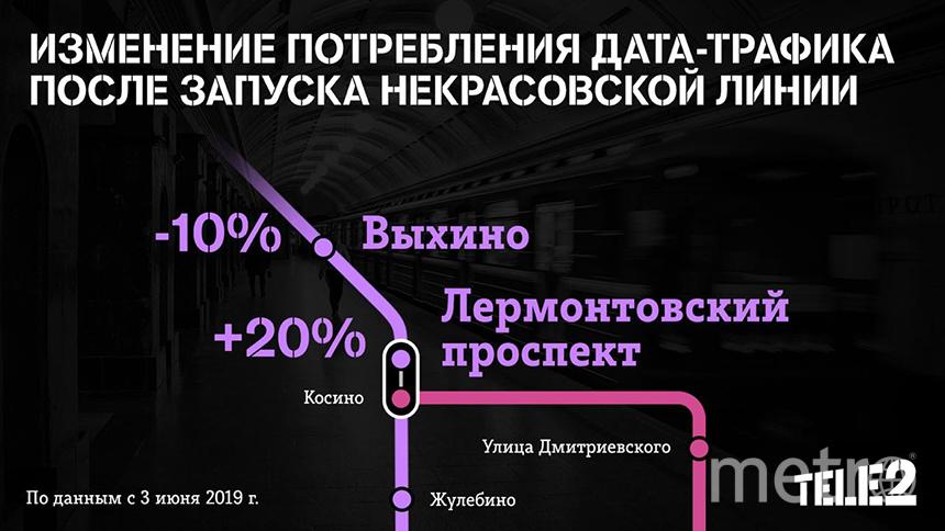 Некрасовская линия разгрузила «Выхино».