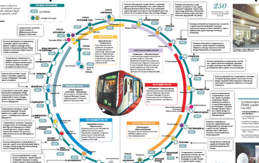 """31 станция будет входить в состав БКЛ. Фото Графика: Андрей Казаков, """"Metro"""""""