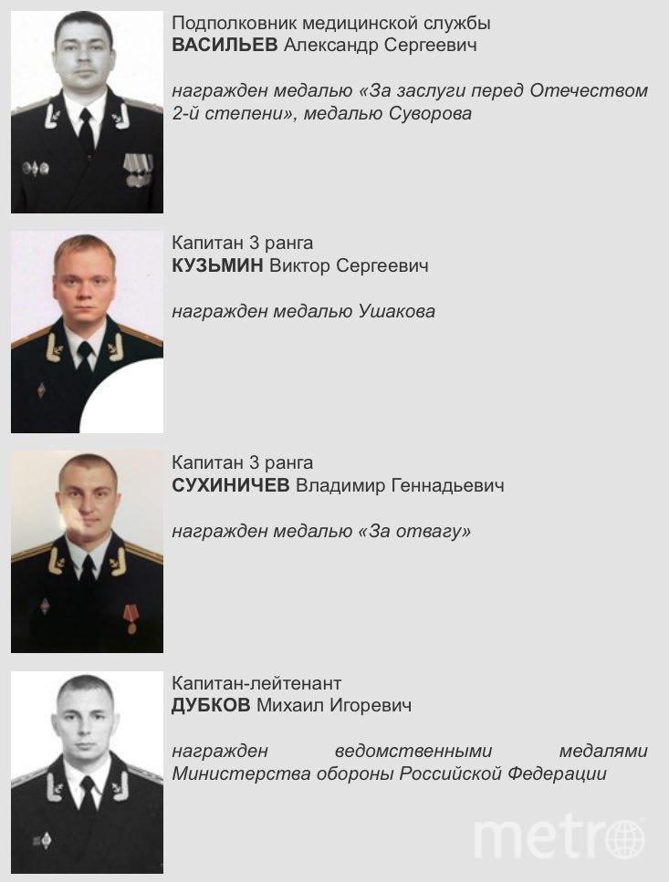 Министерство обороны России опубликовало список имён 14 моряков-подводников. Фото https://function.mil.ru/