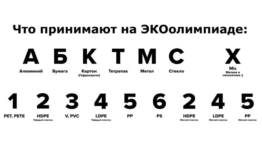 """Что принимают на ЭКОлимпиаде """"Чистый Мир"""". Фото Предоставлено организаторами"""