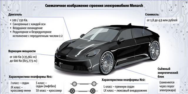 Инфографика: Александр Васильев.