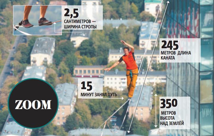 580 шагов сделал Геннадий Скрипко, чтобы попасть в Книгу рекордов Гиннеса. Фото Предоставлено организаторами