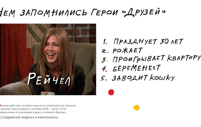 """Сериал """"Друзья"""": Какие моменты запомнились зрителям больше всего. Фото предоставлено """"Яндекс"""""""