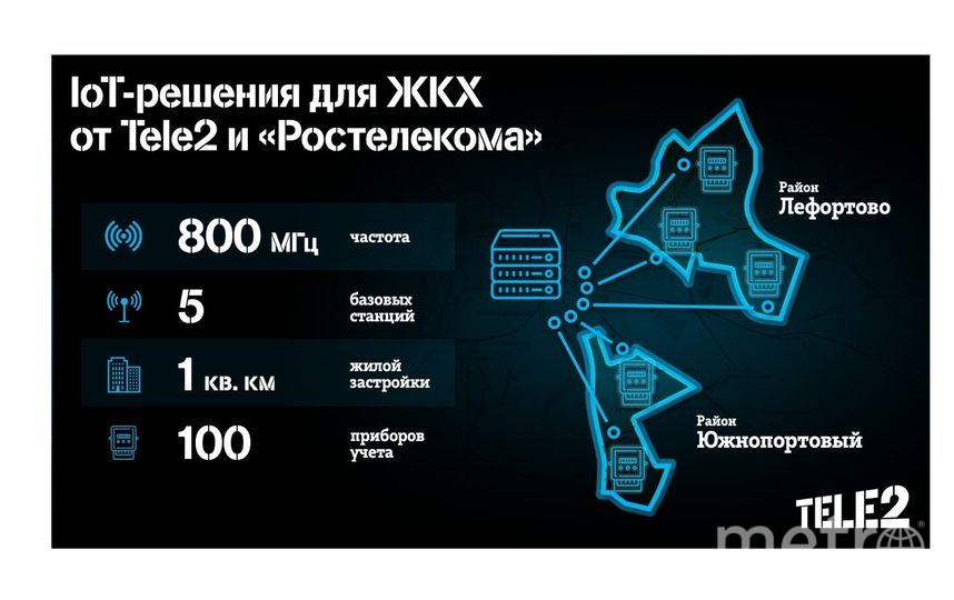 В Москве уже совсем скоро могут появиться «умные» электросчетчики.