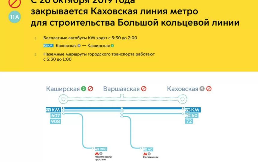 В Москве закрыли Каховскую линию метро на два года. Фото mos.ru