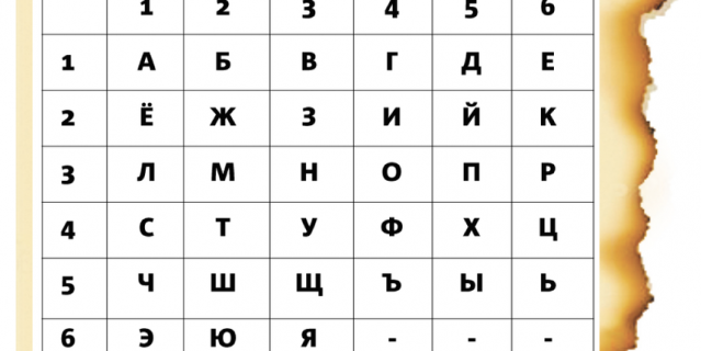 Квадрат Полибия.