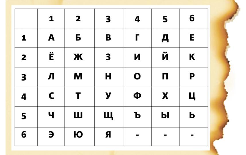 "Квадрат Полибия. Фото ""Metro"""