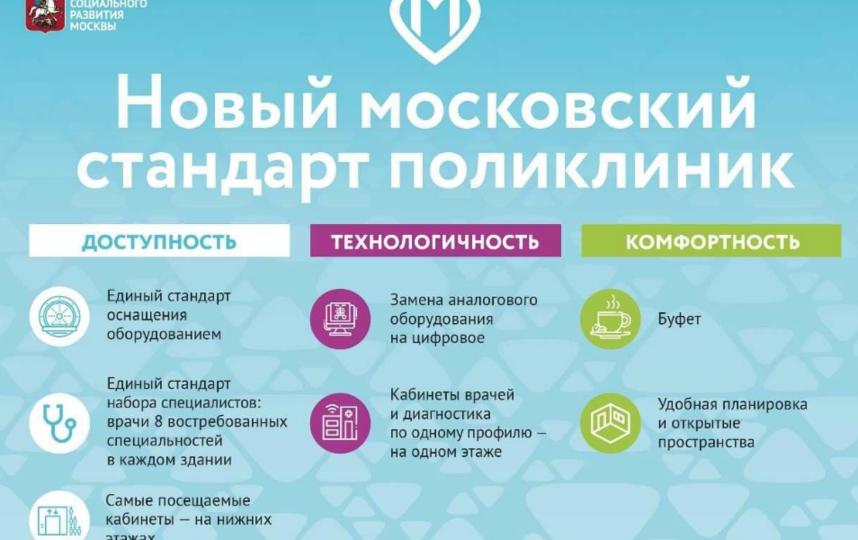 В Москве в 2020 году начнётся капитальный ремонт 50 поликлиник. Фото mos.ru