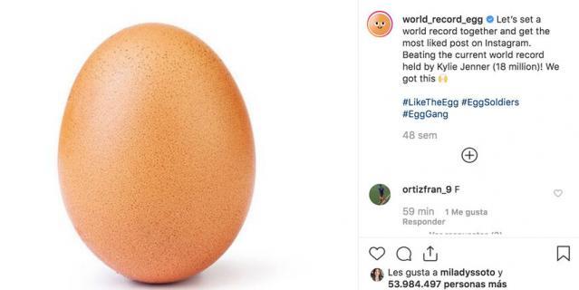 Фотография яйца побила рекорд по количеству лайков.