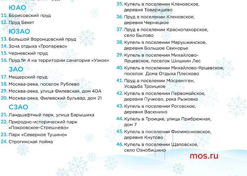 Места проведения. Фото mos.ru