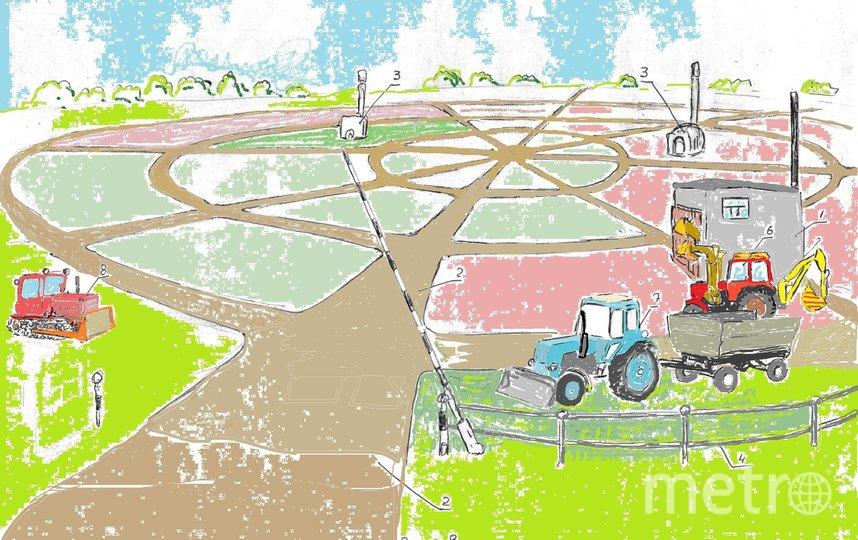 Полигон для отходов поделён на сектора. Фото Леонид Дербенёв
