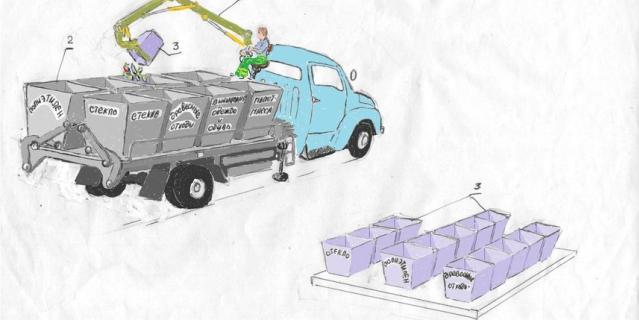 Забор отходов с контейнерны хплощадок.