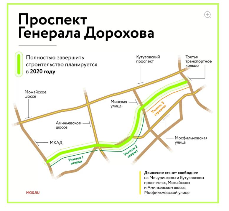 """Проспект Генерала Дорохова. Фото графика: Андрей Казаков, """"Metro"""""""