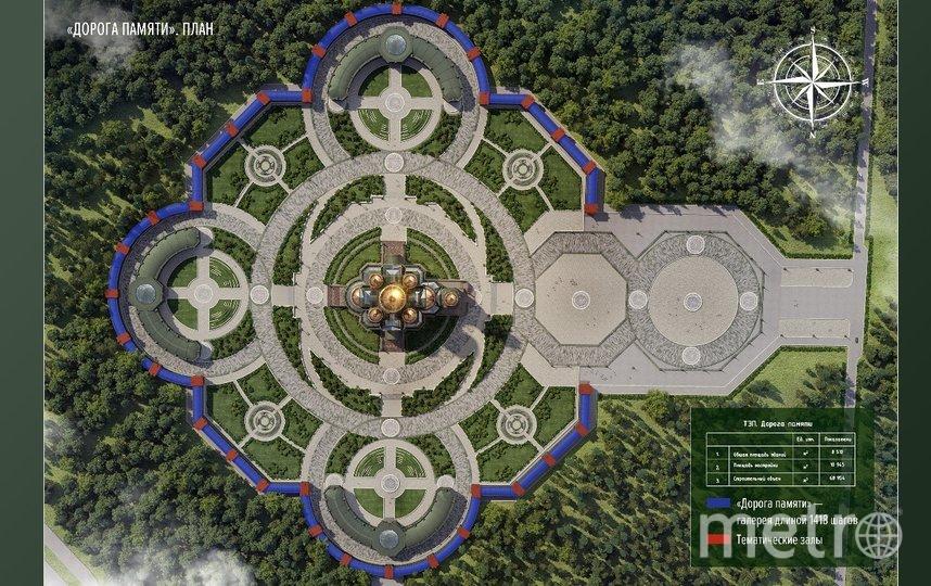 Синим цветом обозначена «Дорога памяти». Она будет опоясывать сквер вокруг нового храма Вооружённых сил РФ. Её длина соответствует 1418 шагам и символизирует 1418 дней войны. Фото mil.ru