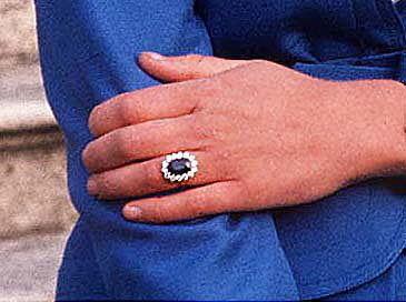 Кольцо Дианы.