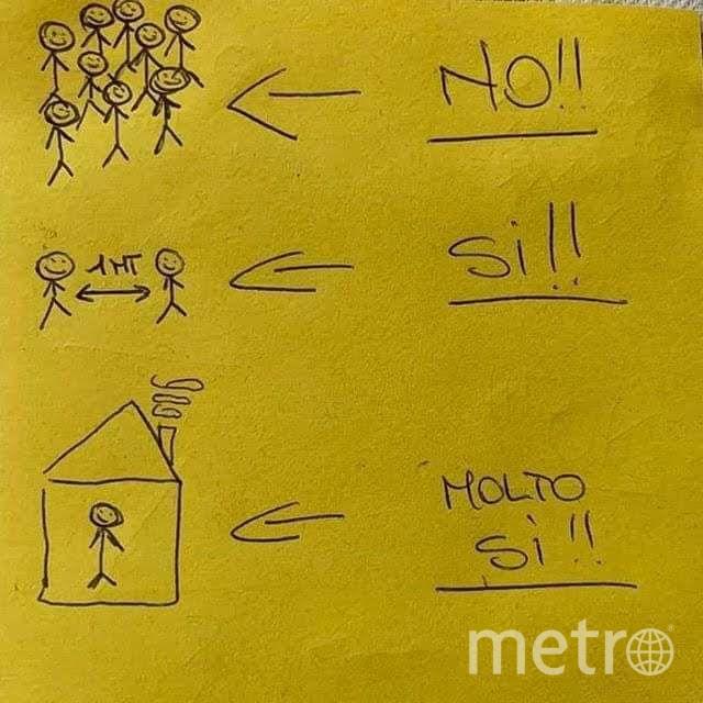 """Картинка, которая """"гуляет"""" по соцсетям в Италии: толпам – """"НЕТ!"""", дистанции в 1 метр – """"ДА!"""", нахождению дома – """"МНОГО ДА!"""". Фото Facebook"""