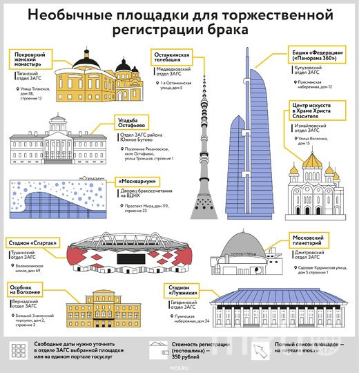 Сейчас молодожены могут выбрать одно из 31 необычных мест для проведения церемонии регистрации брака. Фото mos.ru