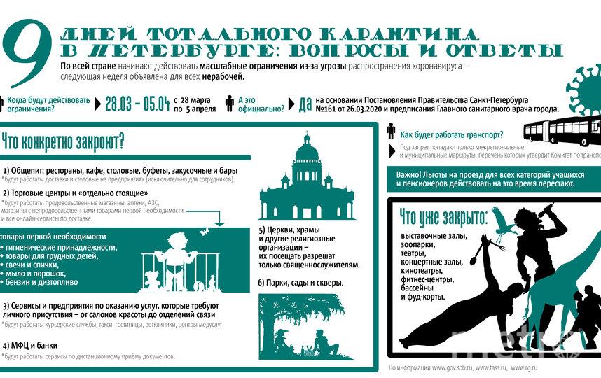 """Что еще будет недоступно в Петербурге на следующей неделе. Фото """"Metro"""""""