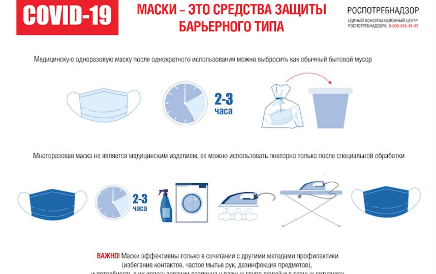 Как правильно носить многоразовые и одноразовые медицинские маски. Фото rospotrebnadzor.ru