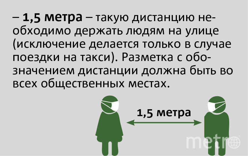 О соблюдении дистанции. Фото Павел Киреев