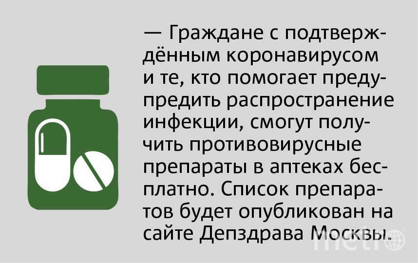 О противовирусных препаратах. Фото Павел Киреев