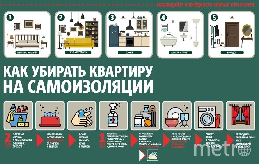 """Инфографика Metro. Фото Анна Тихонова, """"Metro"""""""