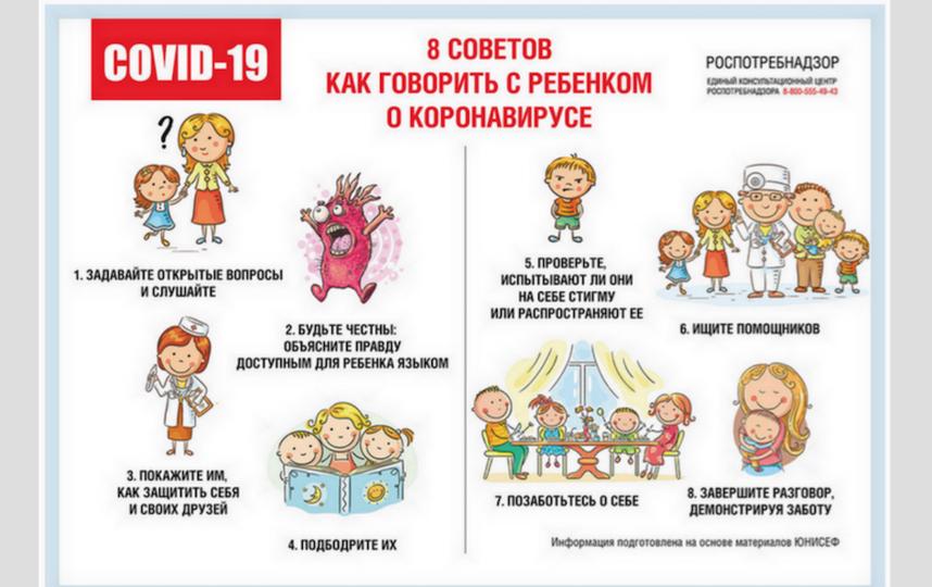 Инфографика Роспотребнадзора. Фото 34.rospotrebnadzor.ru