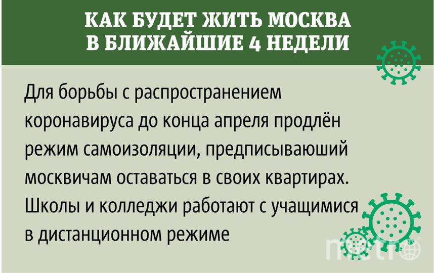 Режим самоизоляции в Москве продлён. Фото Андрей Казаков