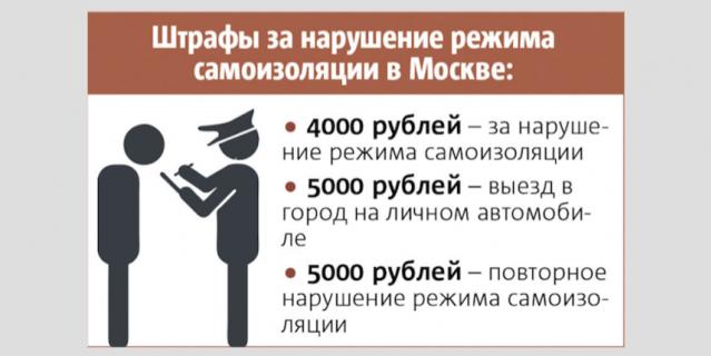 Введены штрафы за нарушение режима самоизоляции.