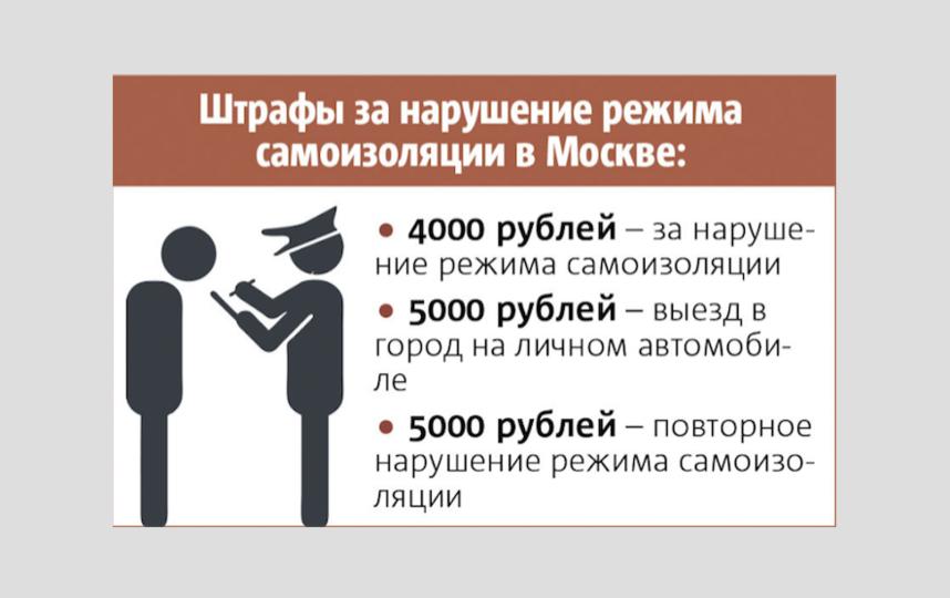 """Введены штрафы за нарушение режима самоизоляции. Фото Павел Киреев, """"Metro"""""""