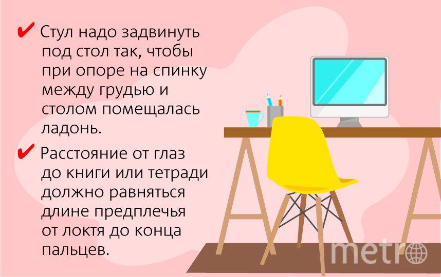"Занятия за компьютером. Фото Павел Киреев, ""Metro"""
