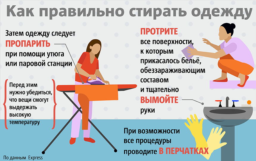 "Правила стирки. Фото Сергей Лебедев, ""Metro"""