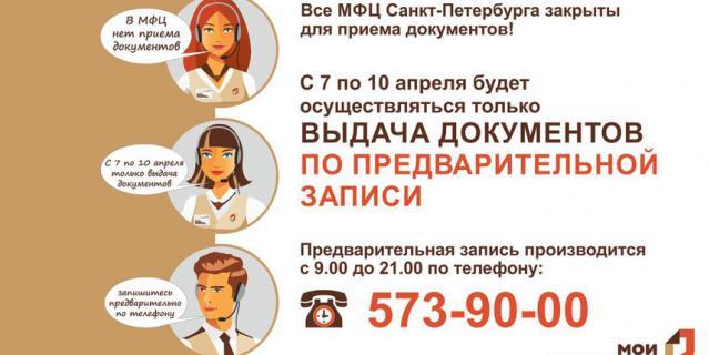 Как работают МФЦ Петербурга.