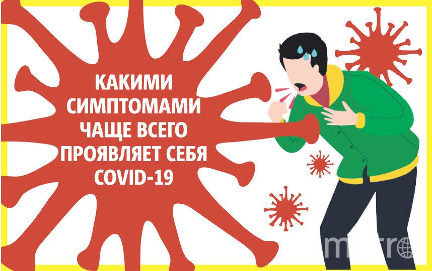 Минздрав России выпустил пятую версию Временных методических рекомендаций по профилактике, диагностике и лечению новой коронавирусной инфекции. Фото Павел Киреев