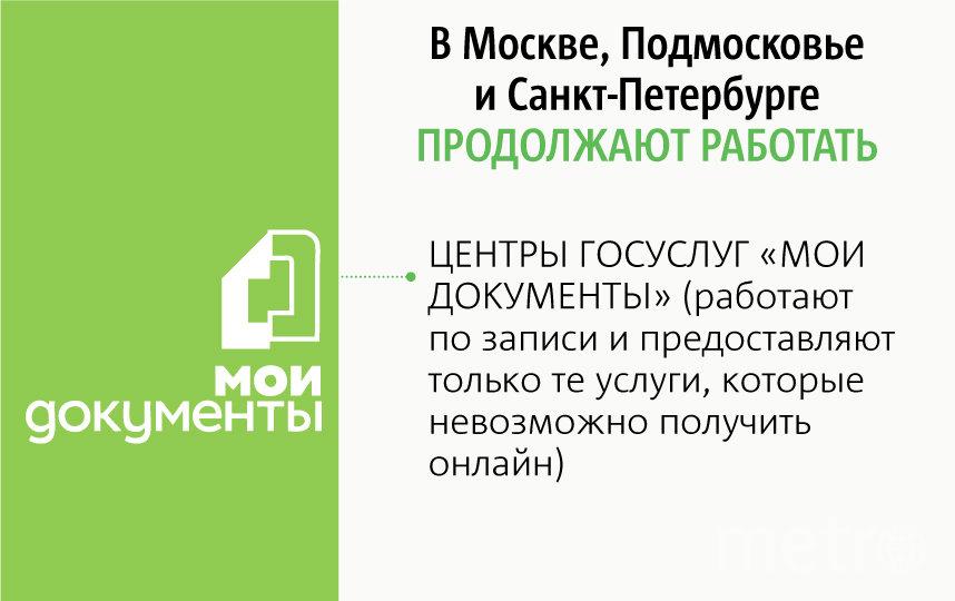 """Портал стопкоронавирус. рф. дал разъяснения по поводу того, какие предприятия работают, а какие закрыты в связи с эпидемической ситуацией. Фото Павел Киреев, """"Metro"""""""