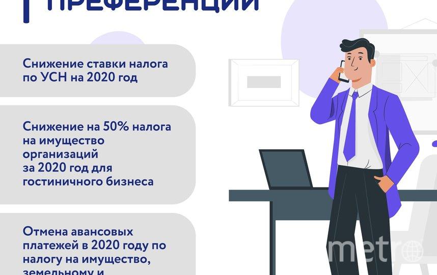 О мерах поддержки бизнеса - в картинках. Фото https://www.gov.spb.ru/