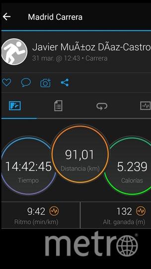 Это данные о забеге на 90 км. Фото предоставлено Хавьером Кастроверде.