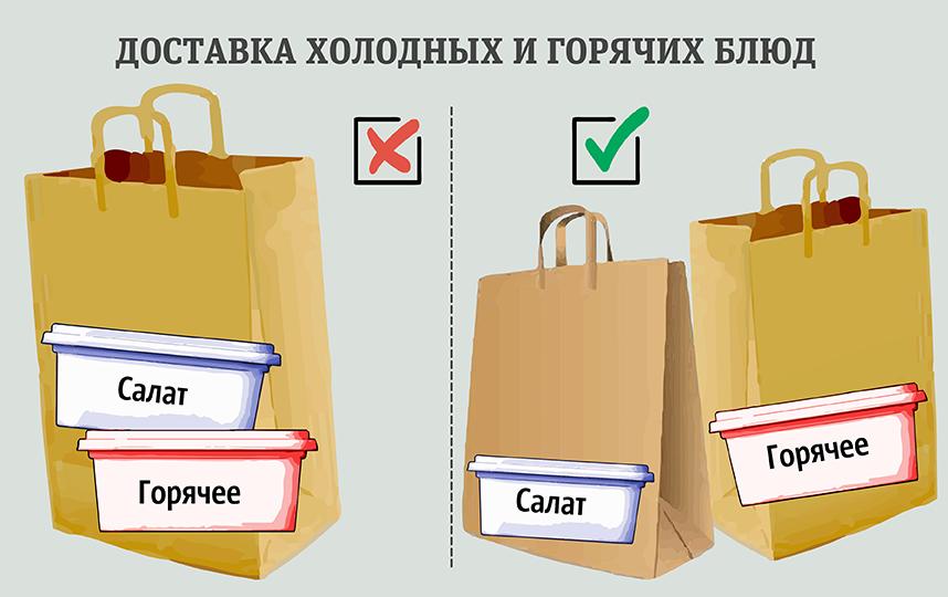 """Правила доставки еды. Фото Сергей Лебедев, """"Metro"""""""