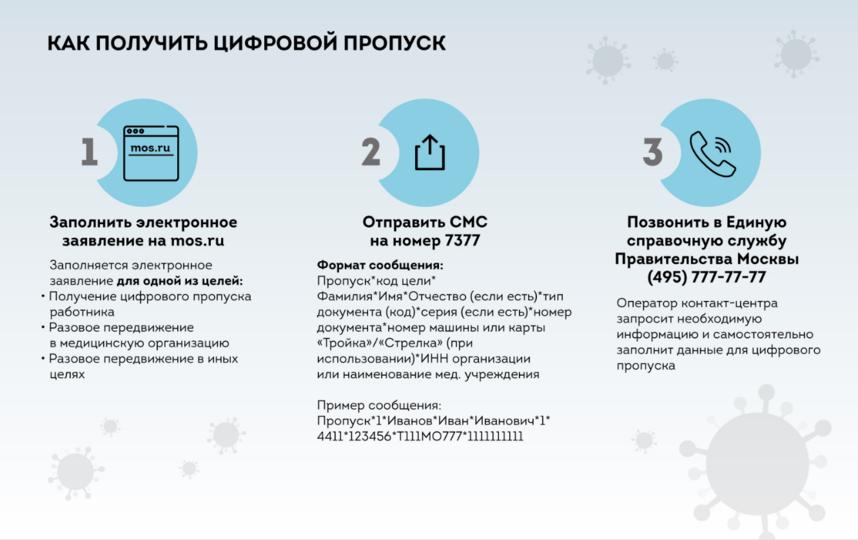 Схема 4. Фото sobyanin.ru