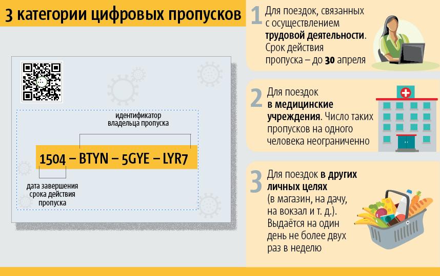 """Всё, что надо знать о цифровых пропусках в Москве. Фото Андрей Казаков., """"Metro"""""""