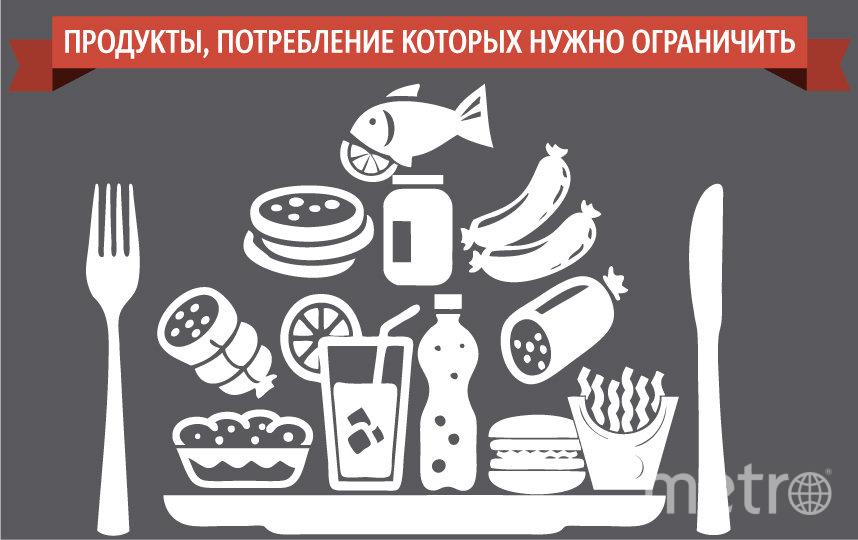 """Федеральный исследовательский центр питания, биотехнологии и безопасности пищи разработал принципы питания на время режима изоляции из-за коронавируса. Фото Павел Киреев, """"Metro"""""""