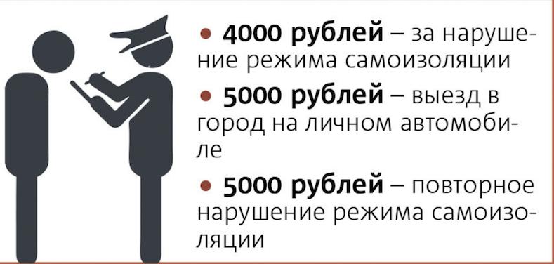 "Штрафы за нарушение режима самоизоляции. Фото Павел Киреев., ""Metro"""