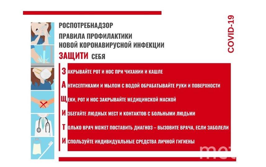 Профилактика коронавирусной инфекции. Фото 78.rospotrebnadzor.ru
