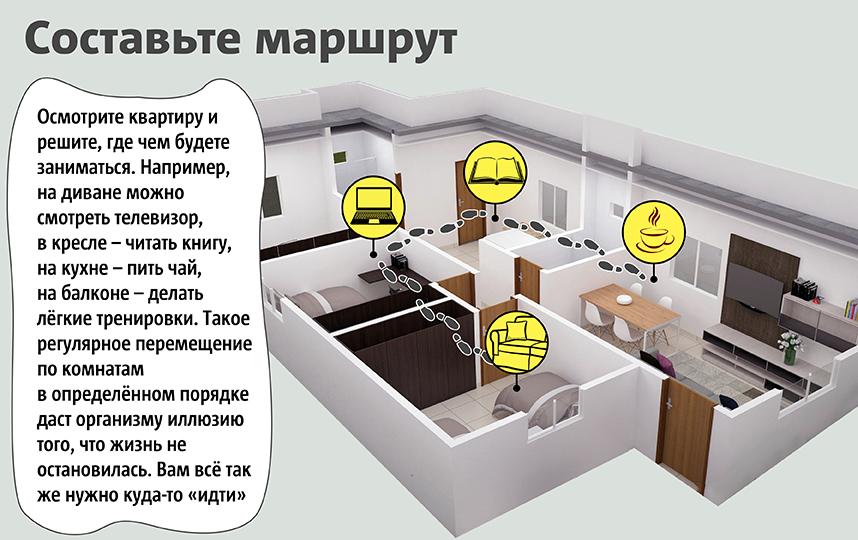 """Маршрут по дому. Фото Сергей Лебедев, """"Metro"""""""